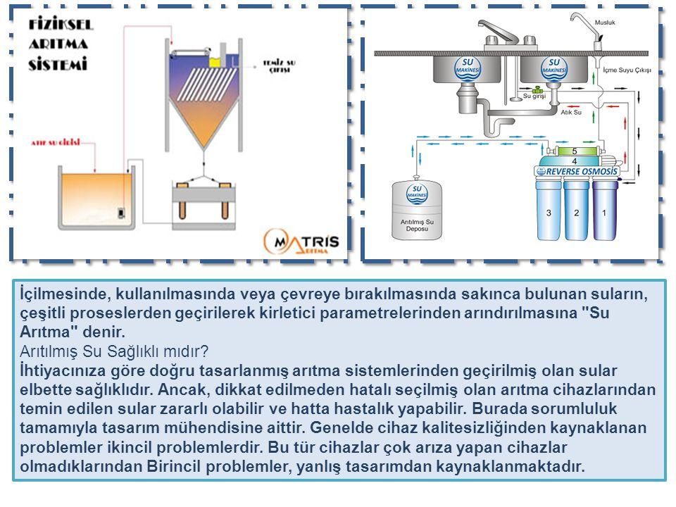 İçilmesinde, kullanılmasında veya çevreye bırakılmasında sakınca bulunan suların, çeşitli proseslerden geçirilerek kirletici parametrelerinden arındırılmasına Su Arıtma denir.