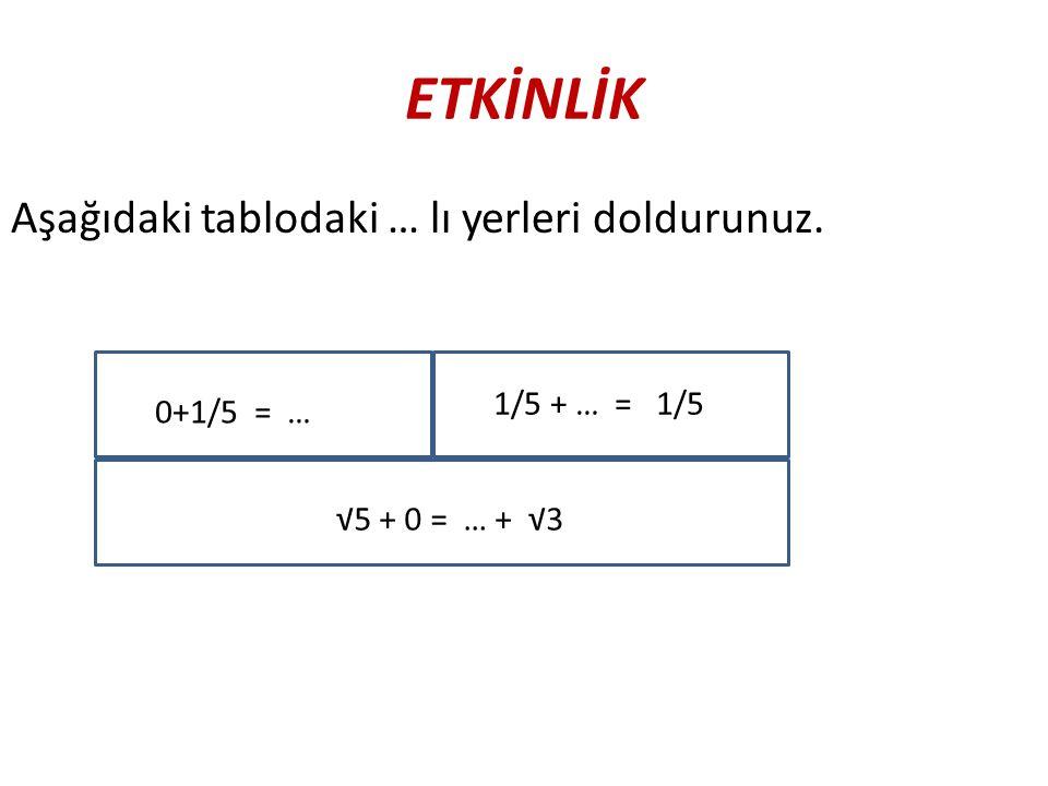 ETKİNLİK Aşağıdaki tablodaki … lı yerleri doldurunuz. 1/5 + … = 1/5