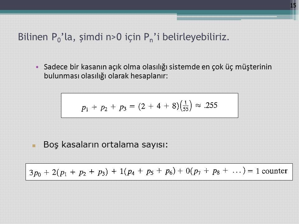 Bilinen P0'la, şimdi n>0 için Pn'i belirleyebiliriz.