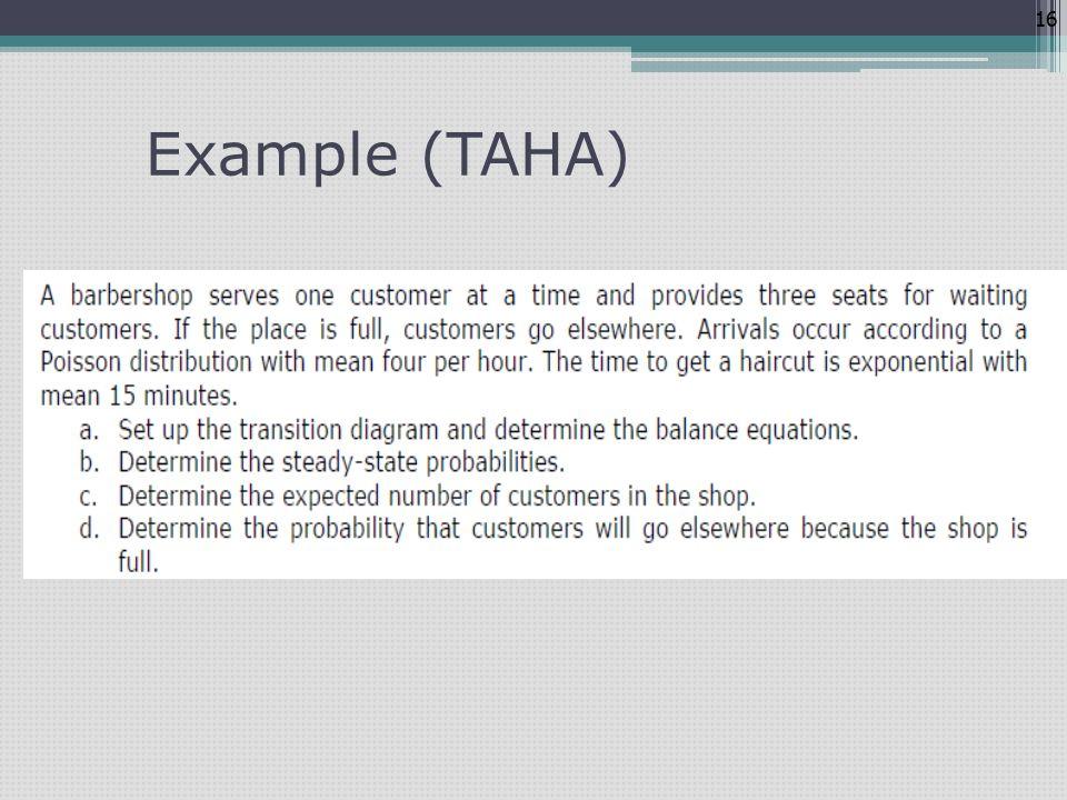 Example (TAHA)