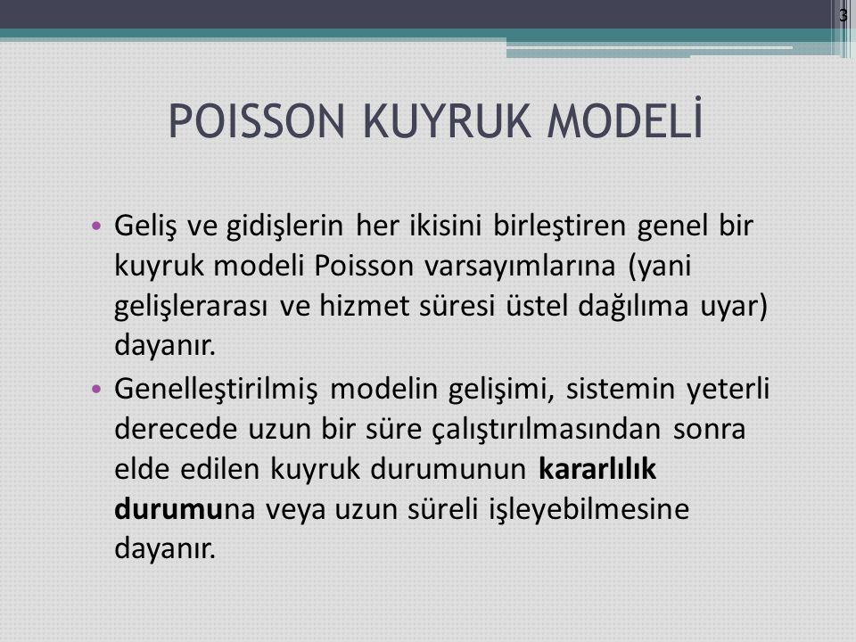 POISSON KUYRUK MODELİ