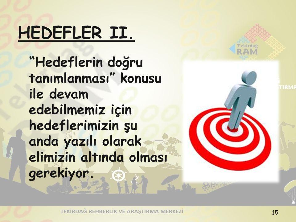 HEDEFLER II.