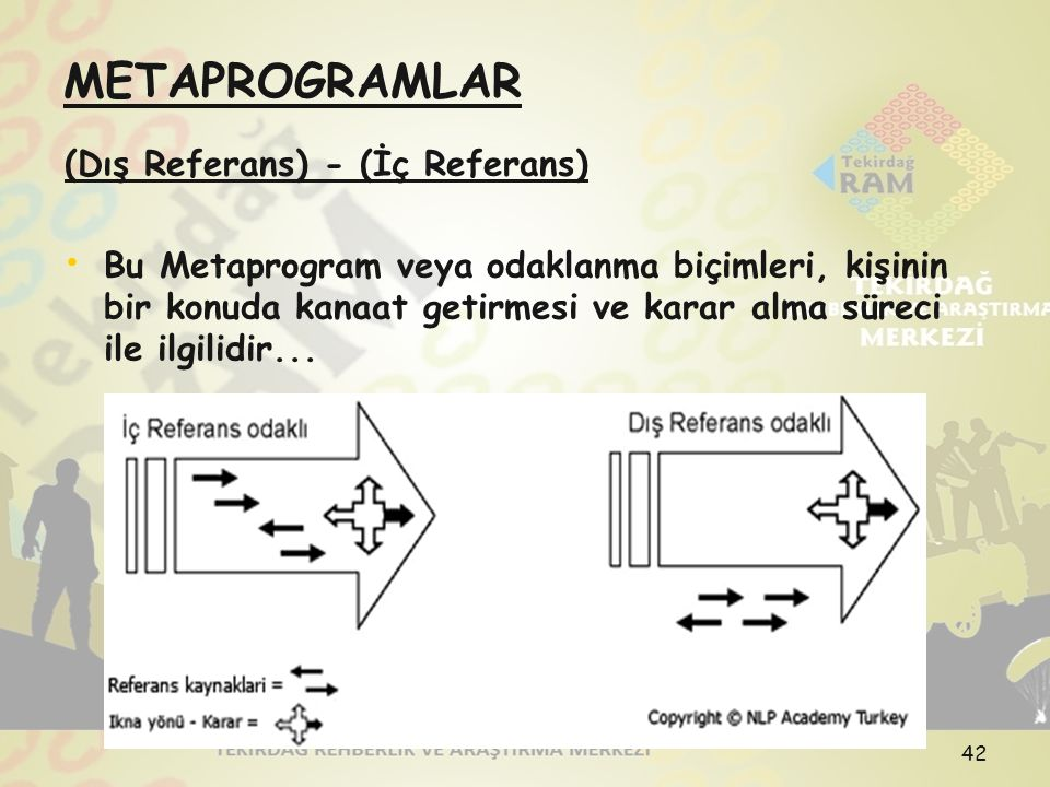 METAPROGRAMLAR (Dış Referans) - (İç Referans)