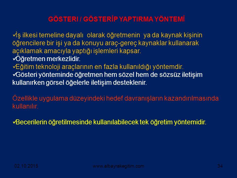 GÖSTERI / GÖSTERİP YAPTIRMA YÖNTEMİ