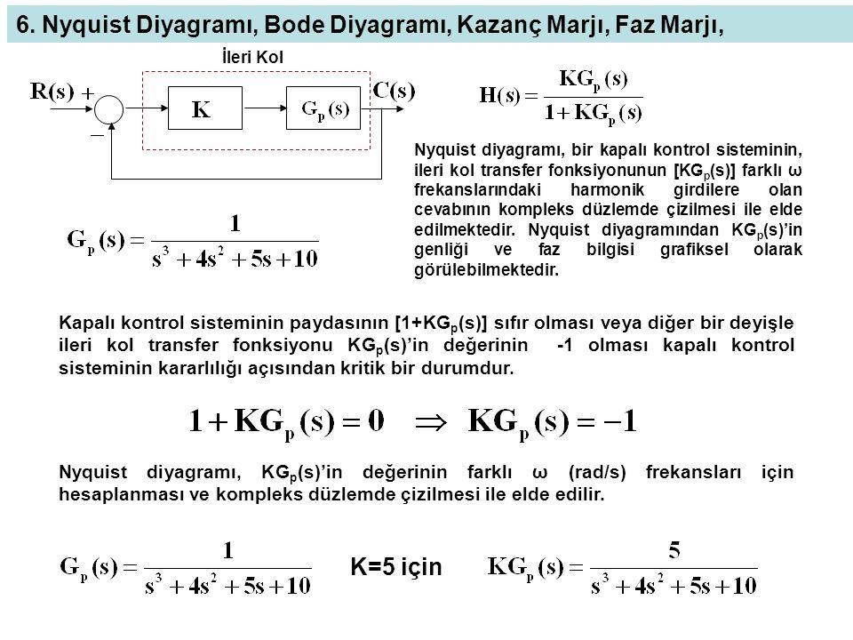 6. Nyquist Diyagramı, Bode Diyagramı, Kazanç Marjı, Faz Marjı,