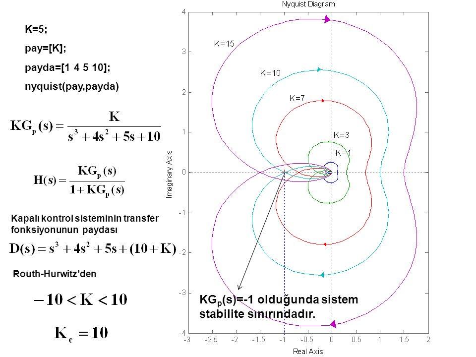 KGp(s)=-1 olduğunda sistem stabilite sınırındadır.