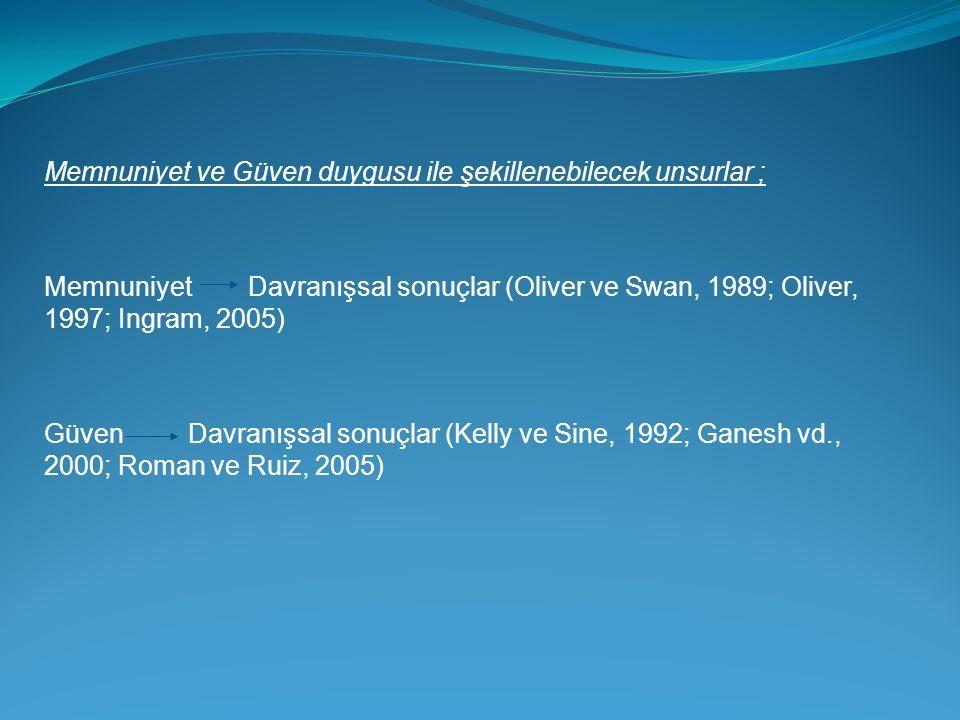 Memnuniyet ve Güven duygusu ile şekillenebilecek unsurlar ; Memnuniyet Davranışsal sonuçlar (Oliver ve Swan, 1989; Oliver, 1997; Ingram, 2005) Güven Davranışsal sonuçlar (Kelly ve Sine, 1992; Ganesh vd., 2000; Roman ve Ruiz, 2005)