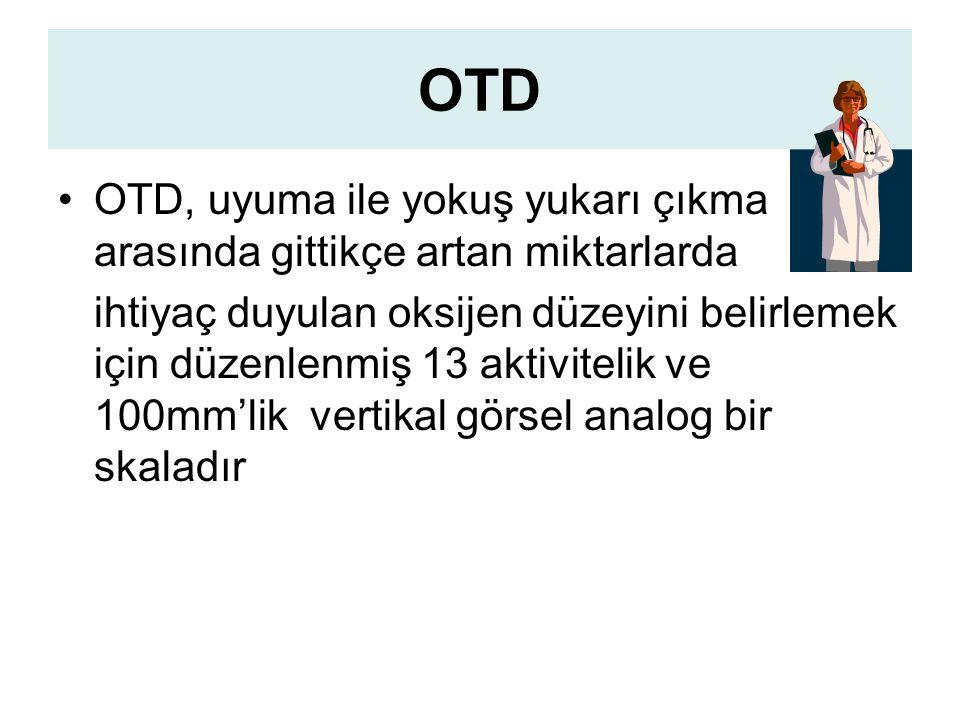 OTD OTD, uyuma ile yokuş yukarı çıkma arasında gittikçe artan miktarlarda.