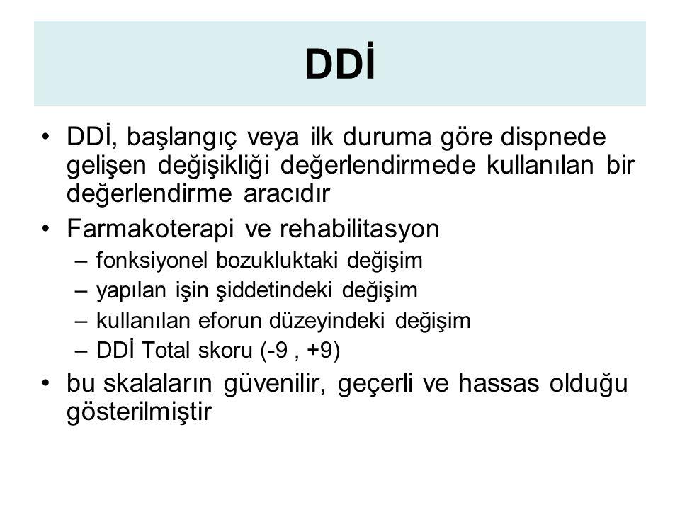DDİ DDİ, başlangıç veya ilk duruma göre dispnede gelişen değişikliği değerlendirmede kullanılan bir değerlendirme aracıdır.