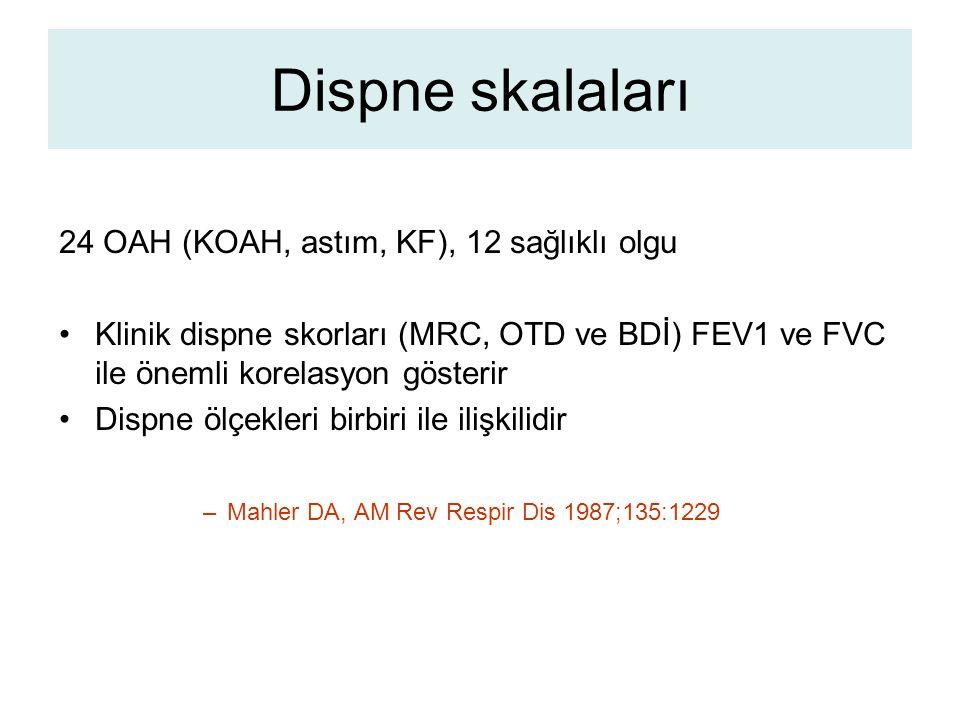 Dispne skalaları 24 OAH (KOAH, astım, KF), 12 sağlıklı olgu