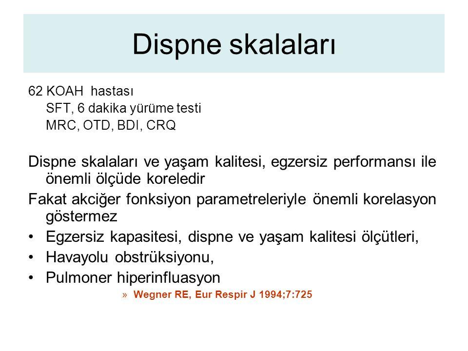 Dispne skalaları 62 KOAH hastası. SFT, 6 dakika yürüme testi. MRC, OTD, BDI, CRQ.