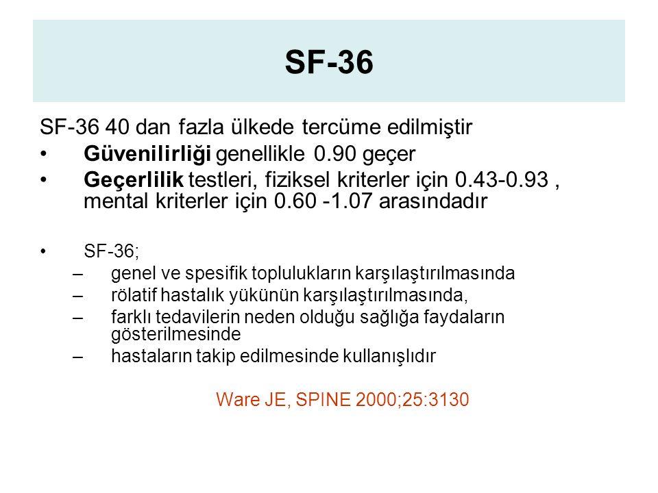 SF-36 SF-36 40 dan fazla ülkede tercüme edilmiştir