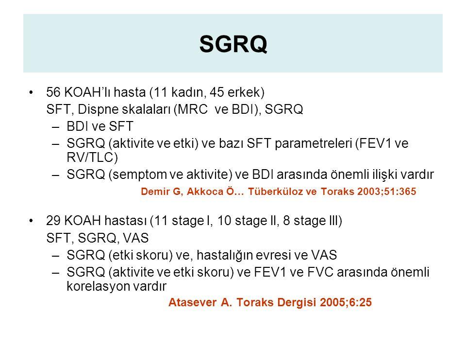 SGRQ 56 KOAH'lı hasta (11 kadın, 45 erkek)