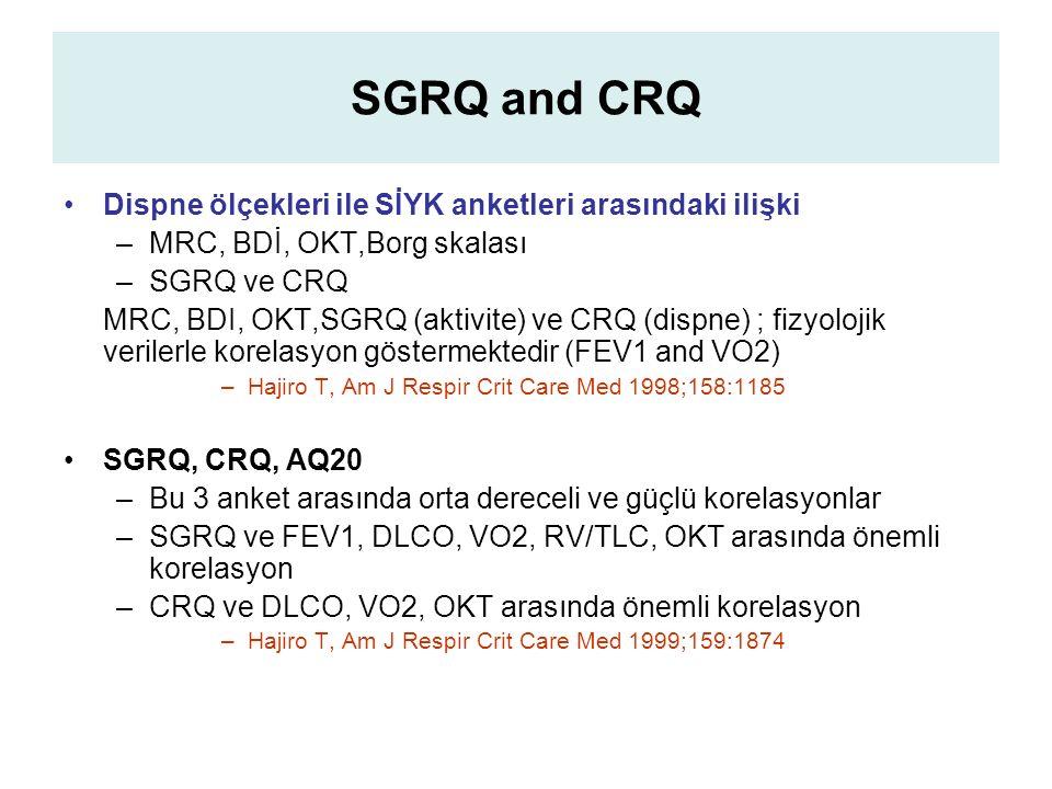 SGRQ and CRQ Dispne ölçekleri ile SİYK anketleri arasındaki ilişki