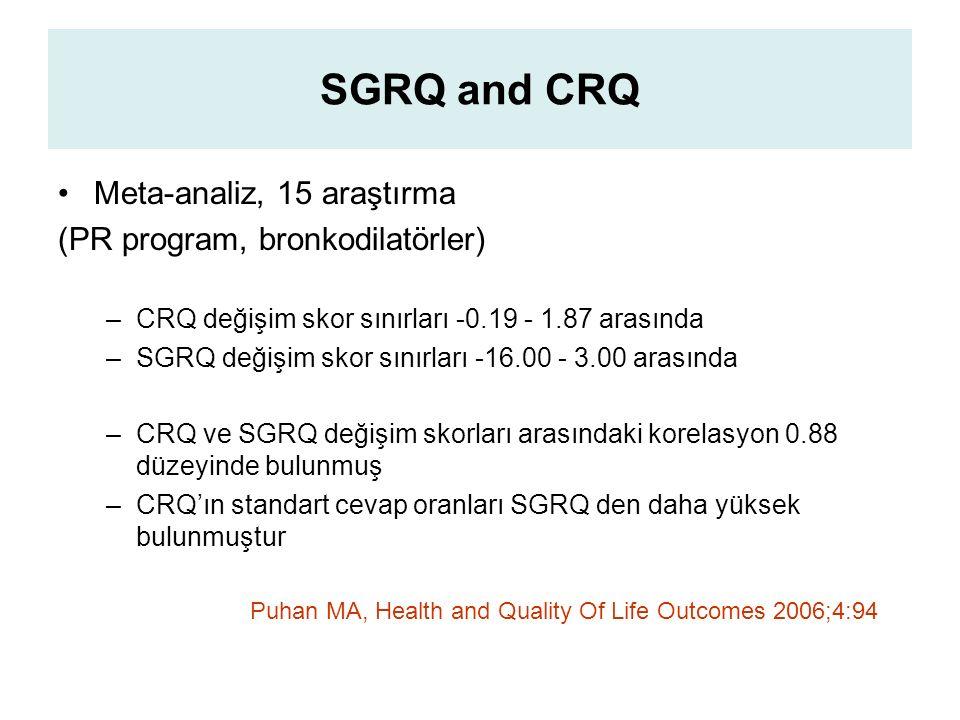SGRQ and CRQ Meta-analiz, 15 araştırma (PR program, bronkodilatörler)
