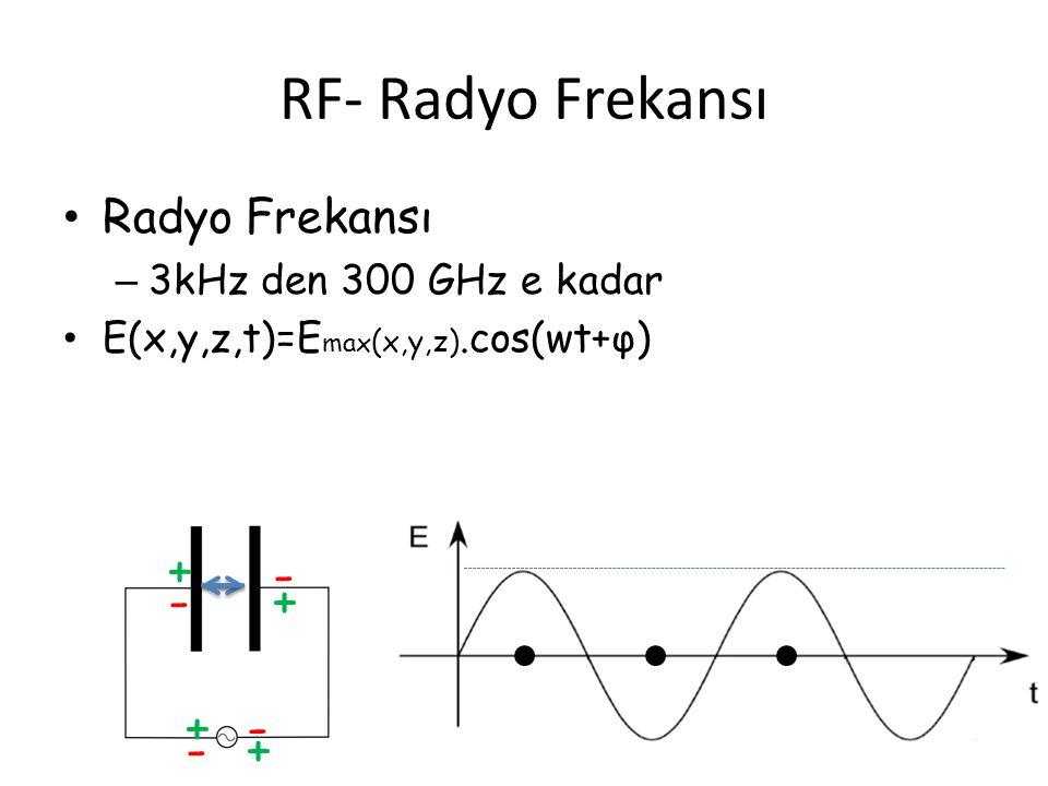 RF- Radyo Frekansı + - - + + - - + Radyo Frekansı