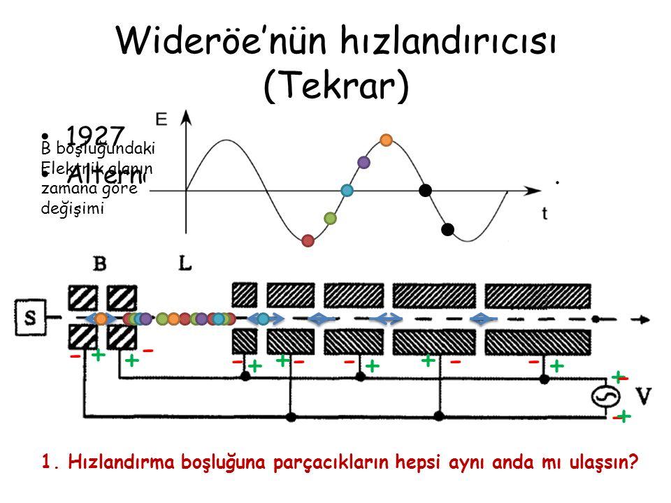 Wideröe'nün hızlandırıcısı (Tekrar)