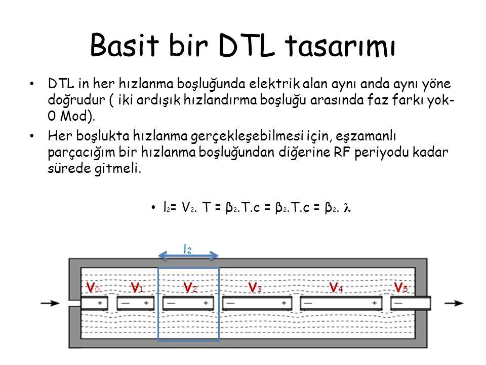 Basit bir DTL tasarımı v0 v1 v2 v3 v4 v5