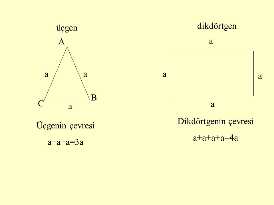 dikdörtgen üçgen A a a a a a B C a a Dikdörtgenin çevresi a+a+a+a=4a Üçgenin çevresi a+a+a=3a
