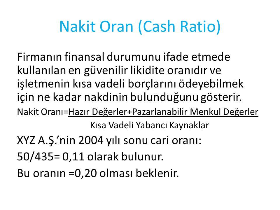 Nakit Oran (Cash Ratio)
