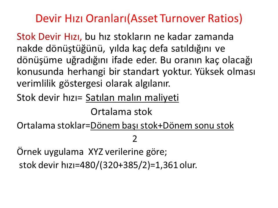 Devir Hızı Oranları(Asset Turnover Ratios)