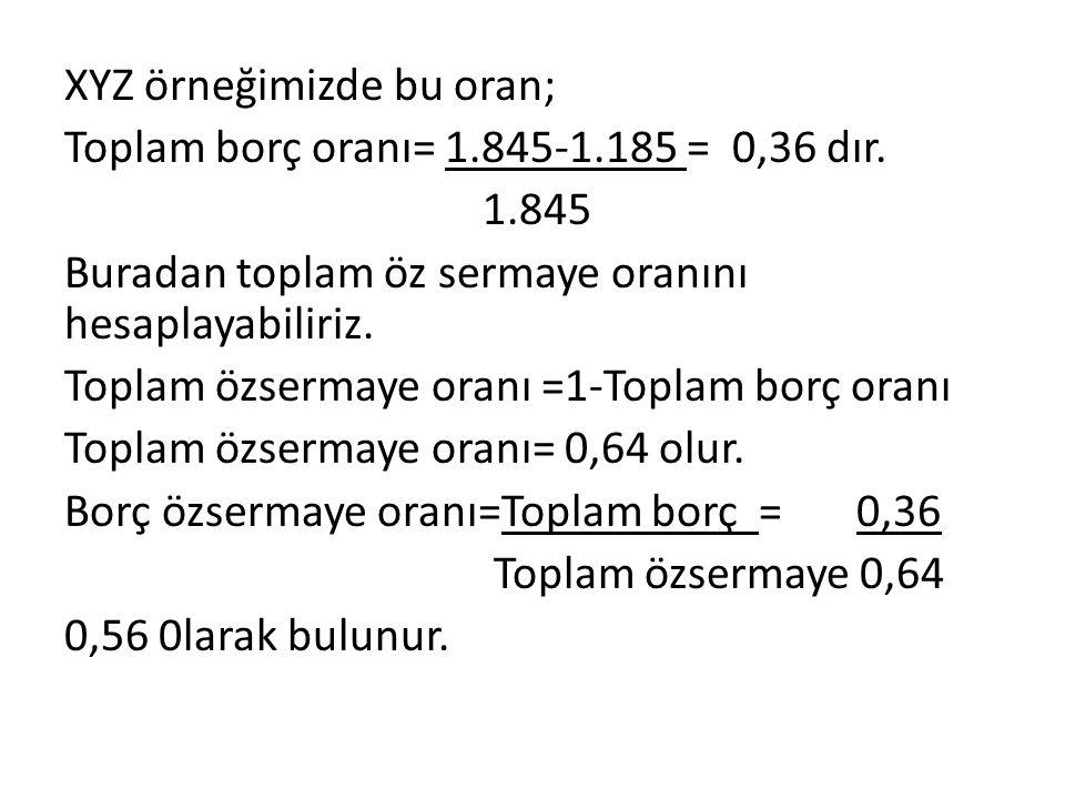 XYZ örneğimizde bu oran; Toplam borç oranı= 1.845-1.185 = 0,36 dır.
