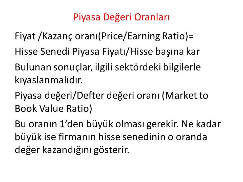 Piyasa Değeri Oranları
