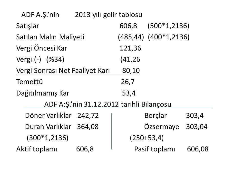 ADF A. Ş. 'nin 2013 yılı gelir tablosu Satışlar 606,8 (500