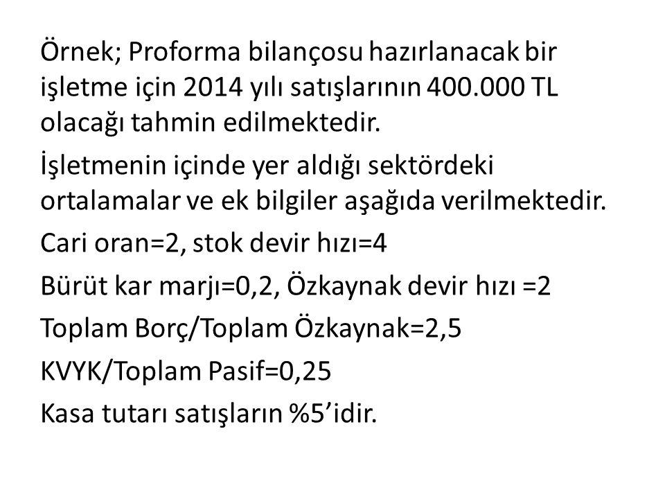Örnek; Proforma bilançosu hazırlanacak bir işletme için 2014 yılı satışlarının 400.000 TL olacağı tahmin edilmektedir.