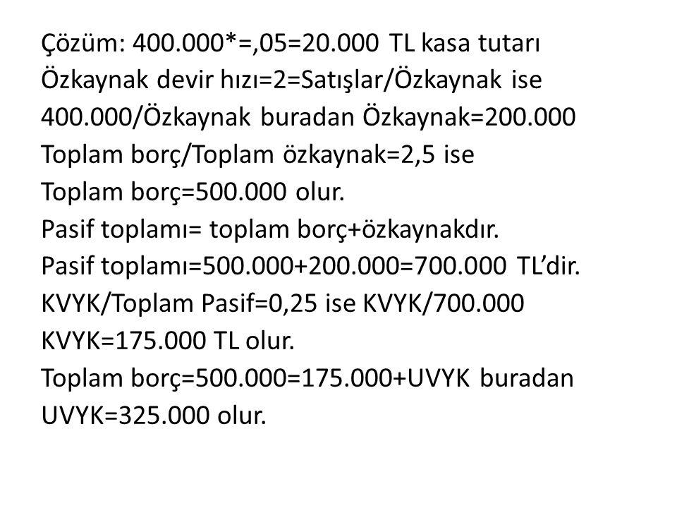 Çözüm: 400.000*=,05=20.000 TL kasa tutarı Özkaynak devir hızı=2=Satışlar/Özkaynak ise 400.000/Özkaynak buradan Özkaynak=200.000 Toplam borç/Toplam özkaynak=2,5 ise Toplam borç=500.000 olur.