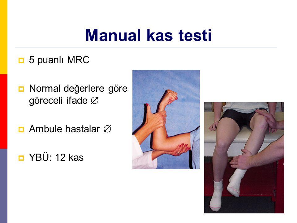 Manual kas testi 5 puanlı MRC Normal değerlere göre göreceli ifade 