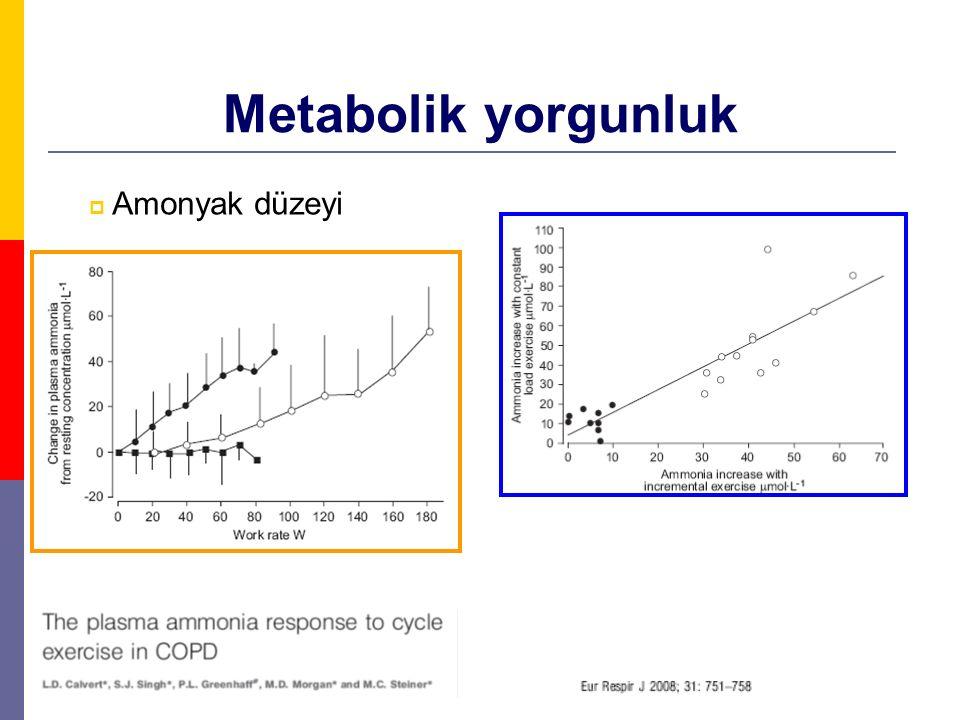 Metabolik yorgunluk Amonyak düzeyi