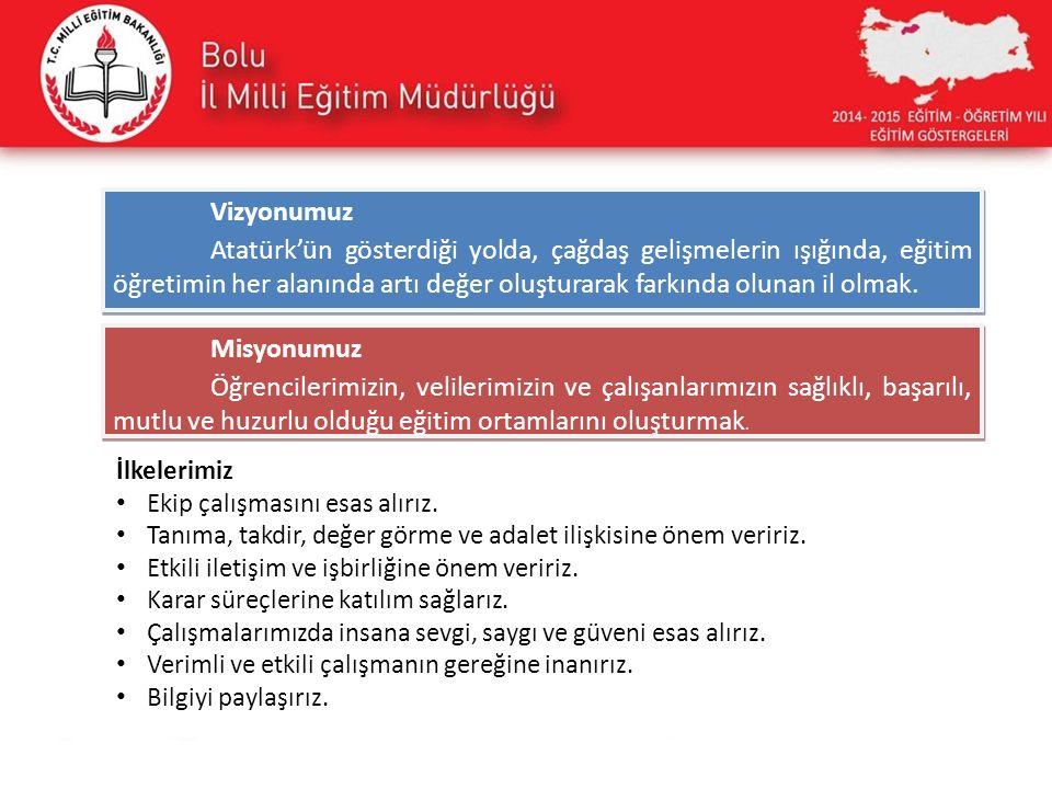 Vizyonumuz Atatürk'ün gösterdiği yolda, çağdaş gelişmelerin ışığında, eğitim öğretimin her alanında artı değer oluşturarak farkında olunan il olmak.