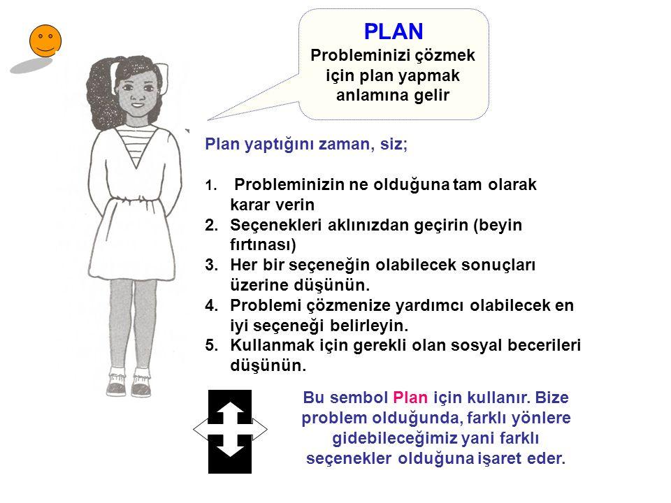 Probleminizi çözmek için plan yapmak anlamına gelir