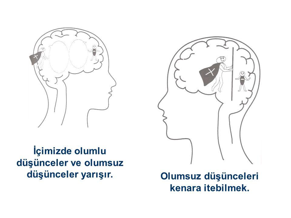 İçimizde olumlu düşünceler ve olumsuz düşünceler yarışır.