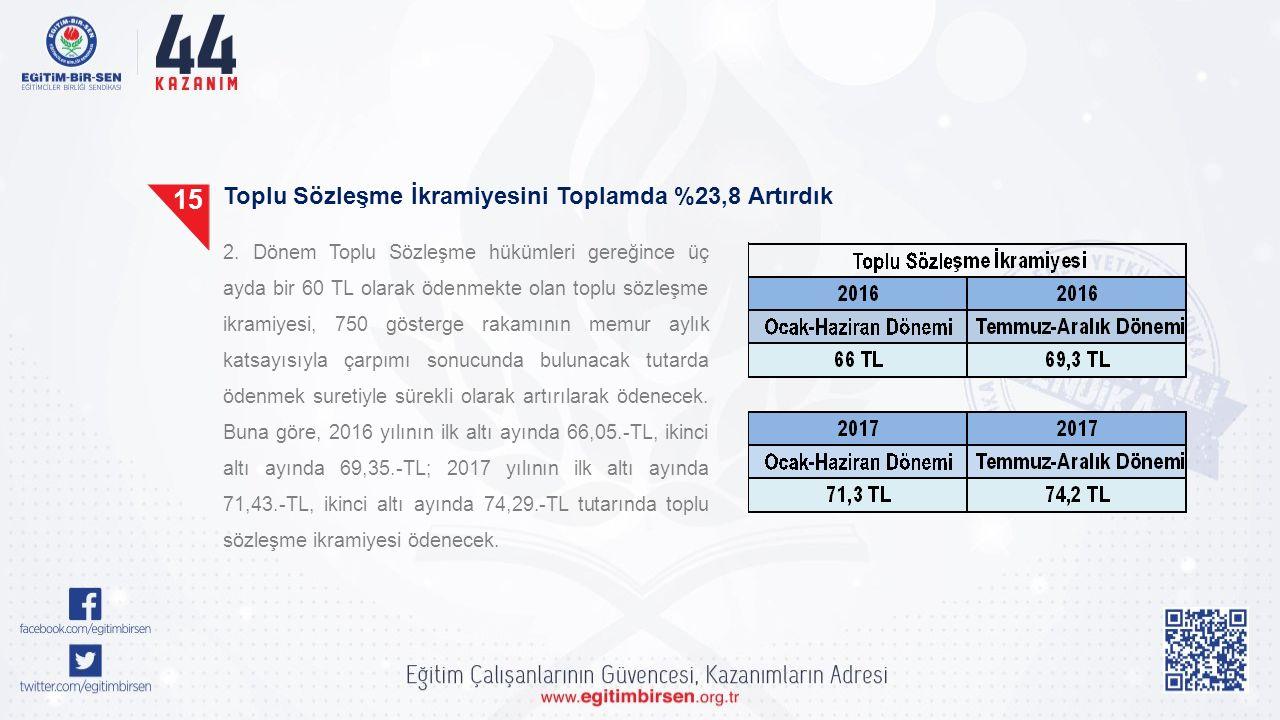 15 Toplu Sözleşme İkramiyesini Toplamda %23,8 Artırdık