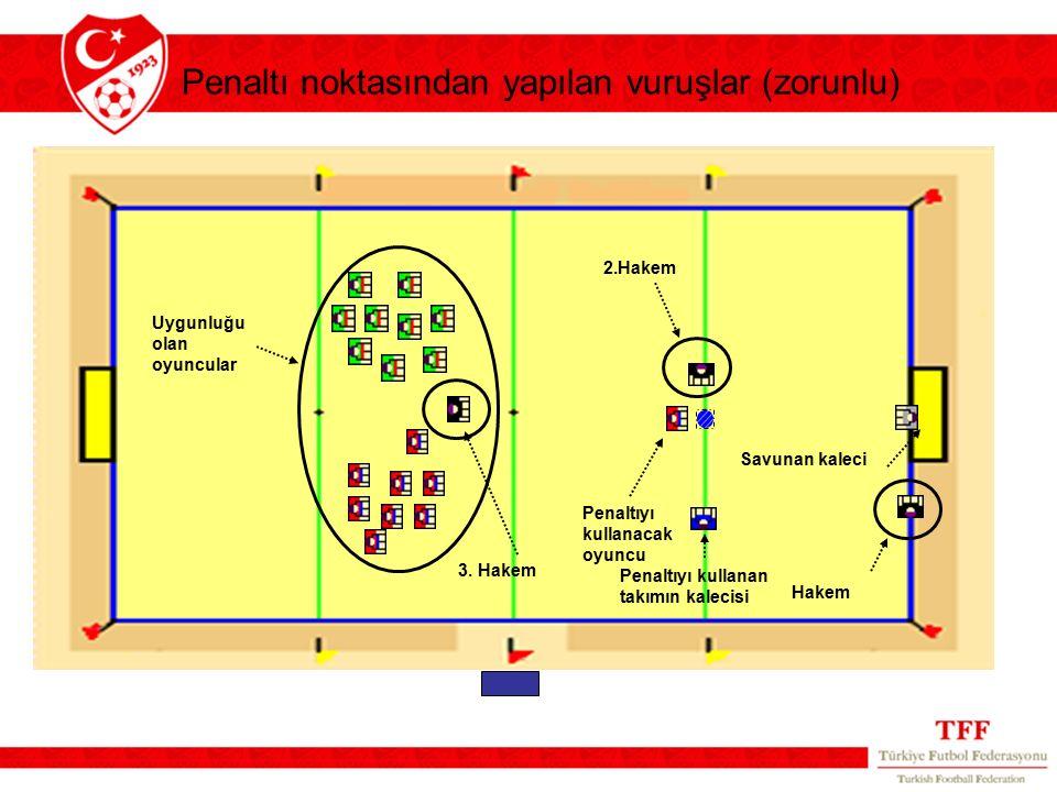 Penaltı noktasından yapılan vuruşlar (zorunlu)