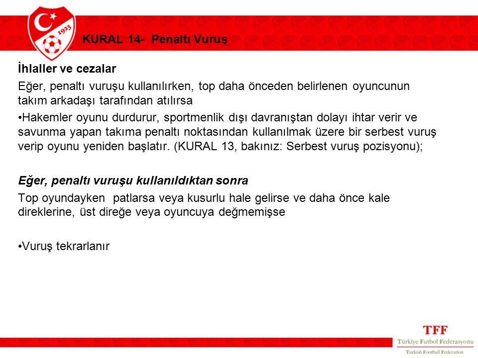 KURAL 14- Penaltı Vuruş İhlaller ve cezalar.
