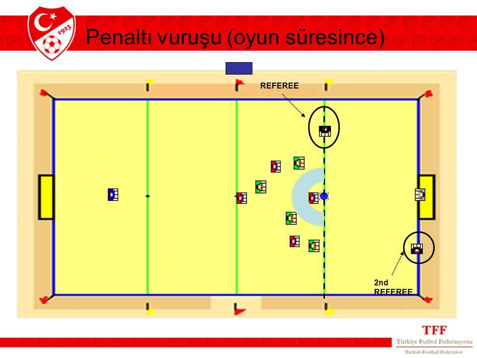 Penaltı vuruşu (oyun süresince)
