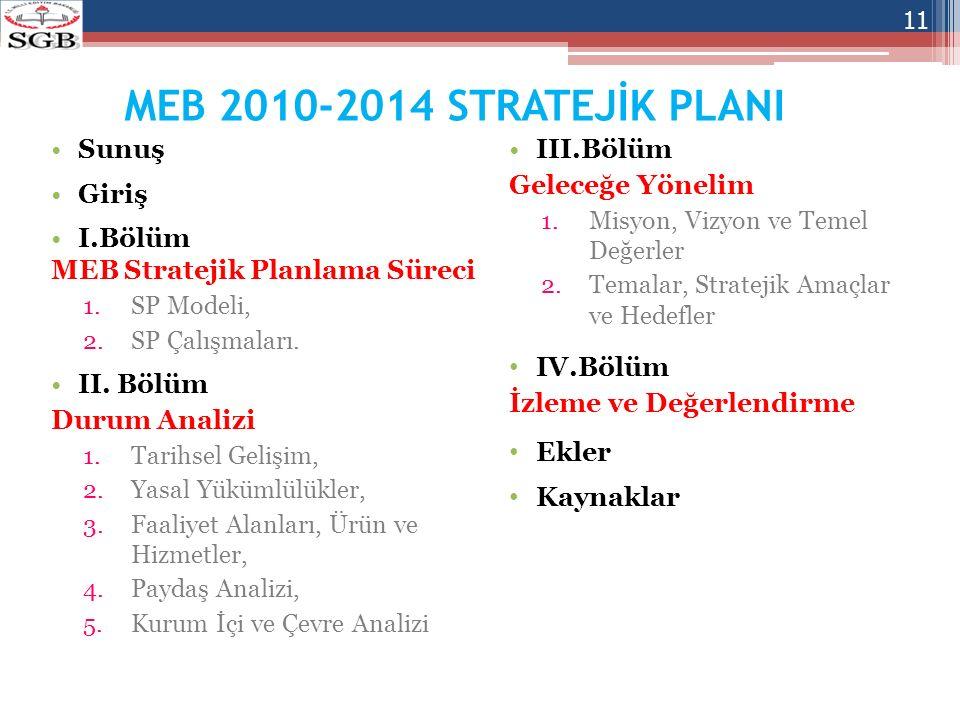 MEB 2010-2014 STRATEJİK PLANI Sunuş Giriş I.Bölüm