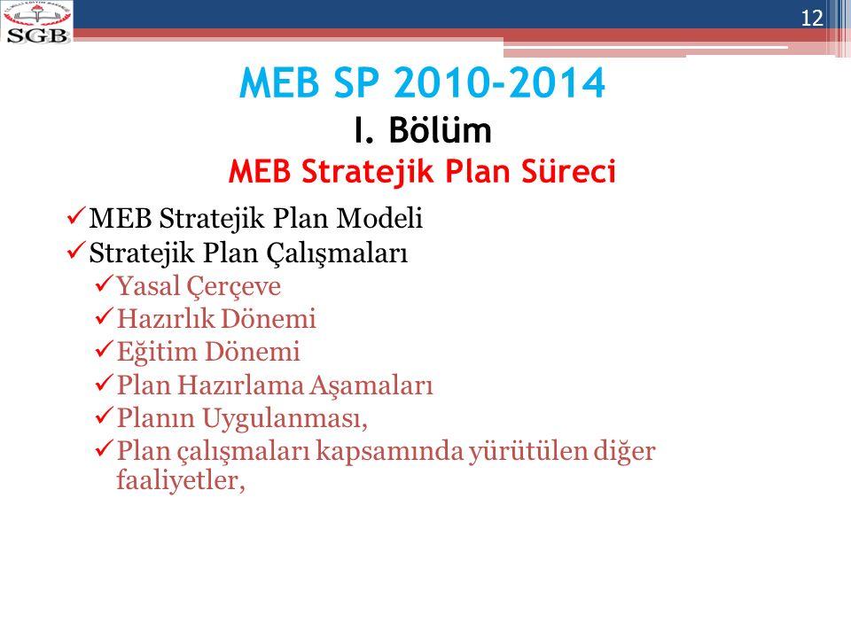 MEB SP 2010-2014 I. Bölüm MEB Stratejik Plan Süreci