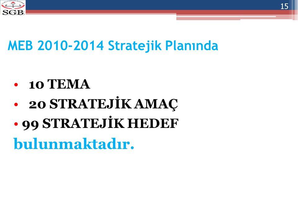 MEB 2010-2014 Stratejik Planında