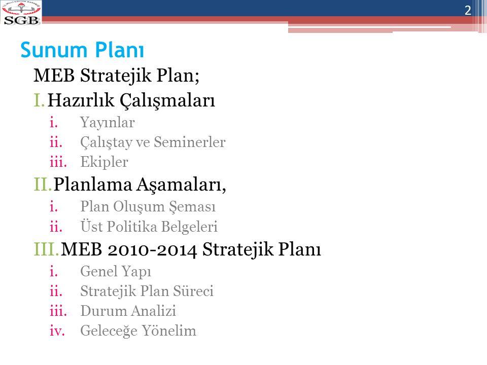 Sunum Planı MEB Stratejik Plan; Hazırlık Çalışmaları