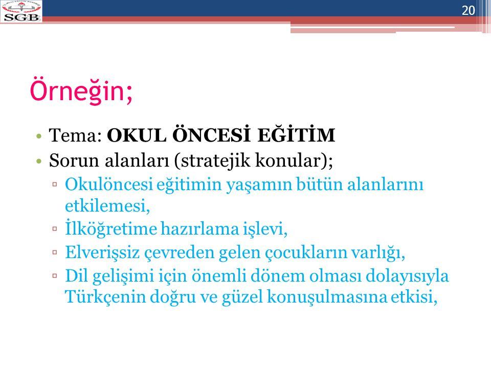 Örneğin; Tema: OKUL ÖNCESİ EĞİTİM Sorun alanları (stratejik konular);