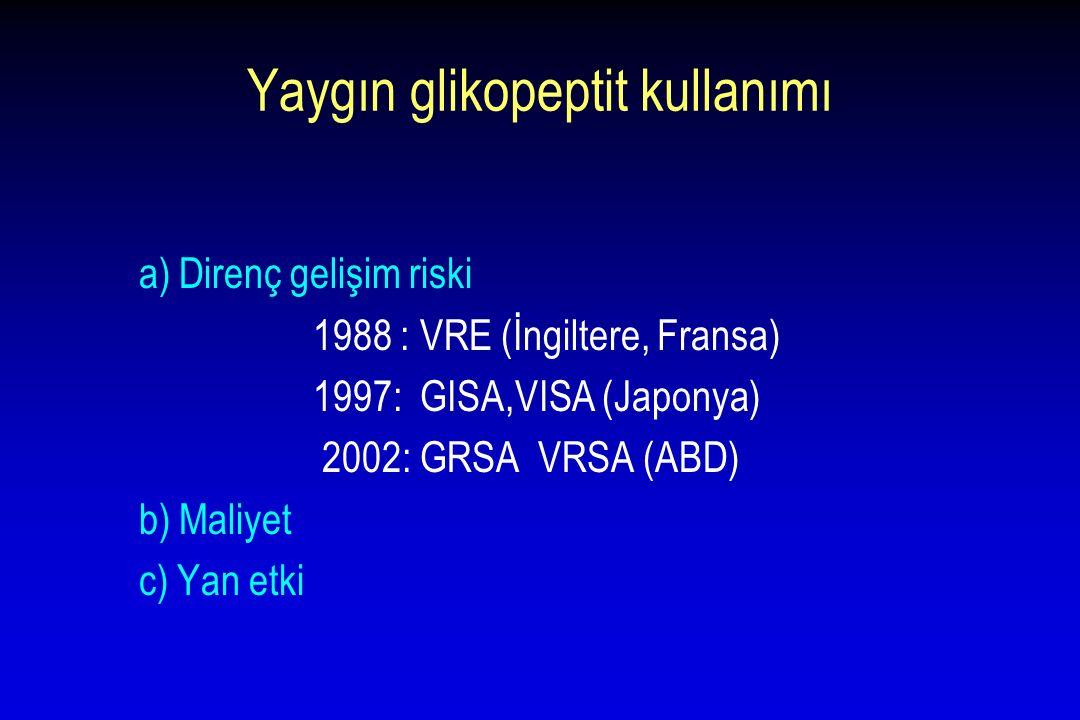 Yaygın glikopeptit kullanımı