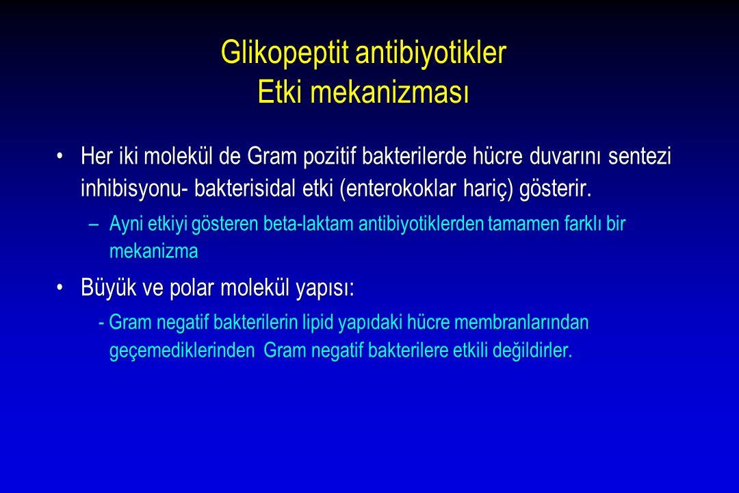 Glikopeptit antibiyotikler Etki mekanizması
