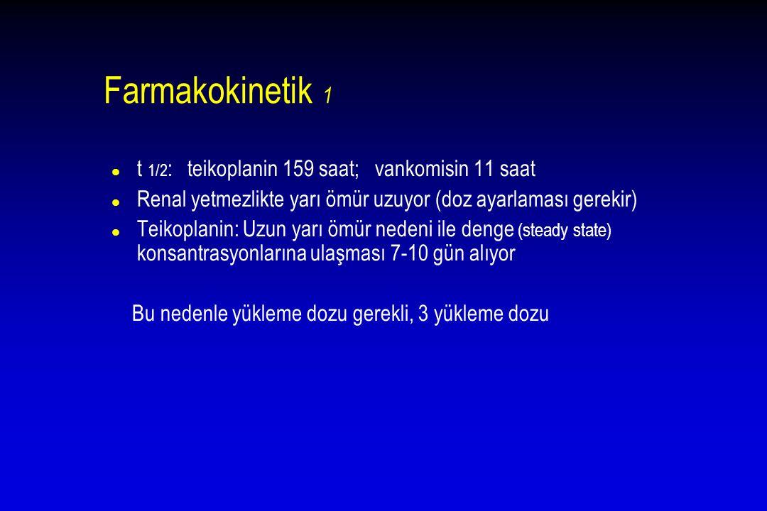 Farmakokinetik 1 t 1/2: teikoplanin 159 saat; vankomisin 11 saat