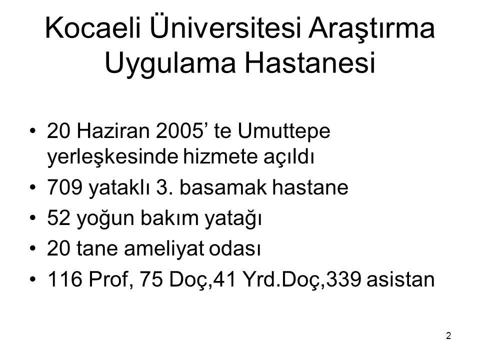 Kocaeli Üniversitesi Araştırma Uygulama Hastanesi