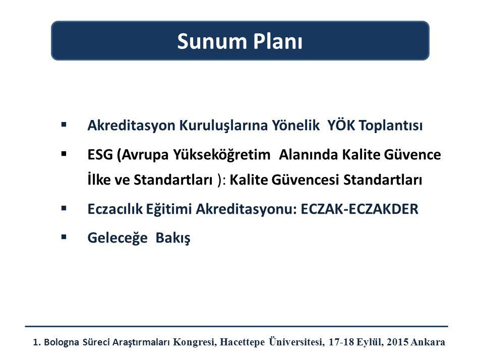 Sunum Planı Akreditasyon Kuruluşlarına Yönelik YÖK Toplantısı