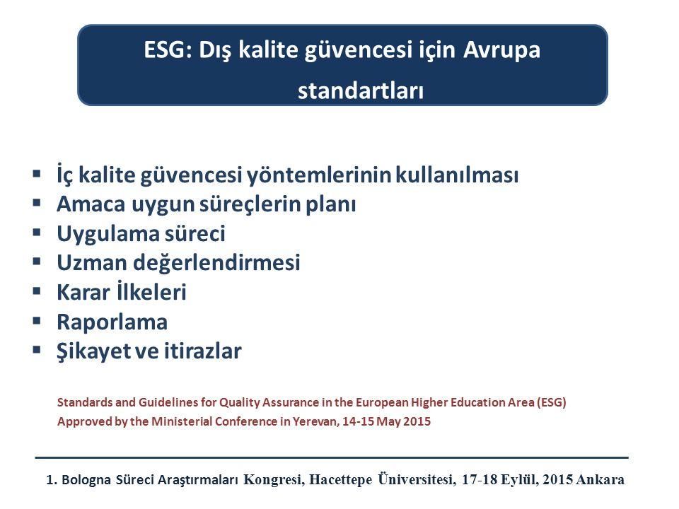 ESG: Dış kalite güvencesi için Avrupa standartları